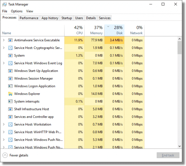 Task Manager Showing Disk Activiry