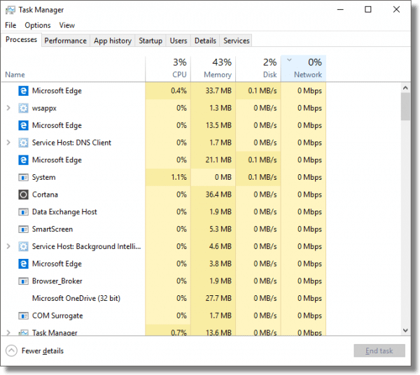 Task Manager sorted by Network Activity